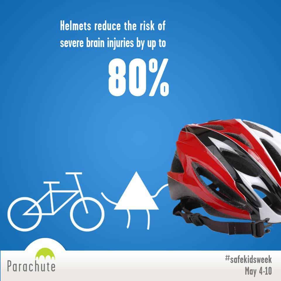 helmet-safety