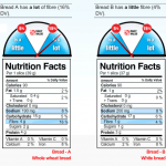 Nutrition Labels 101: Decoding Food Nutrition Labels #FocusOnTheFacts