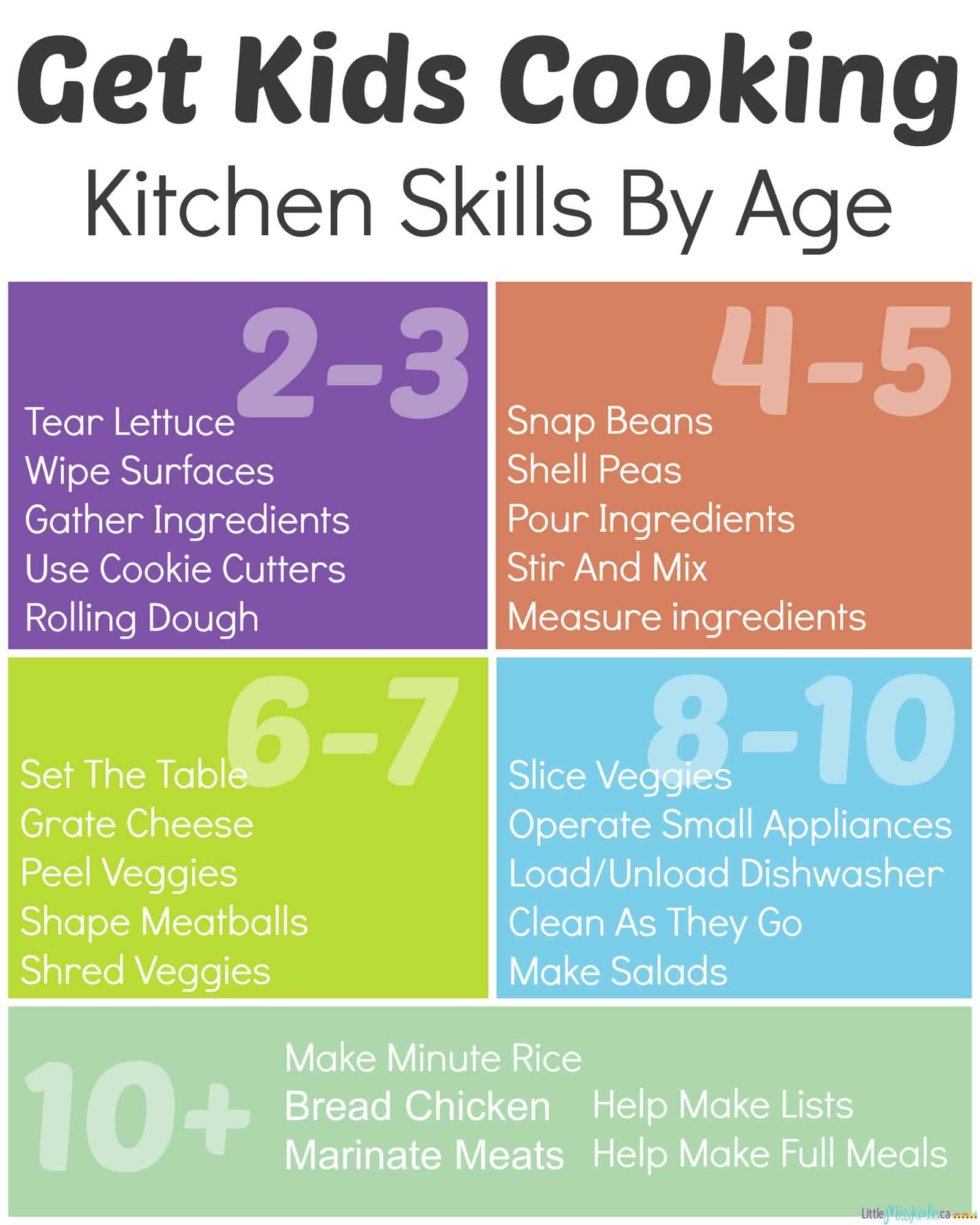get kids involved in the kitchen skills by age table