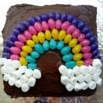 Easy Cake Decorating Idea – Jelly Bean Rainbow Cake