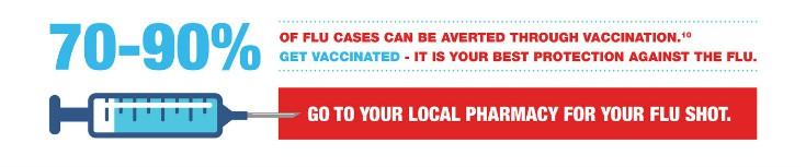 flu-myths-get-your-flu-shot-sdmflufighters