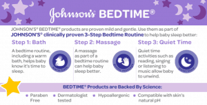 3-Step-Bedtime-Routine-JOHNSONS