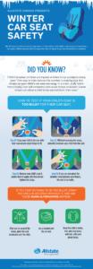 infographic_allstate_preciouscargo_blogimage-jpg-1125x3246