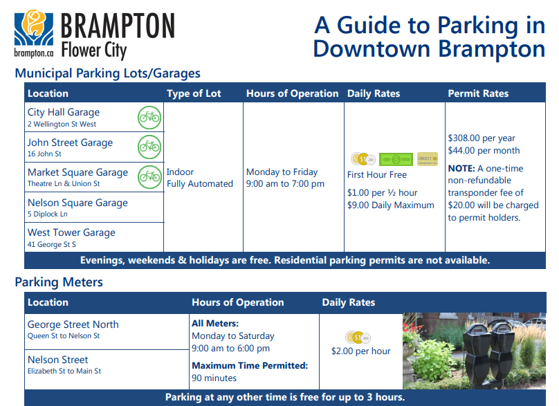 Parking in downtown Brampton